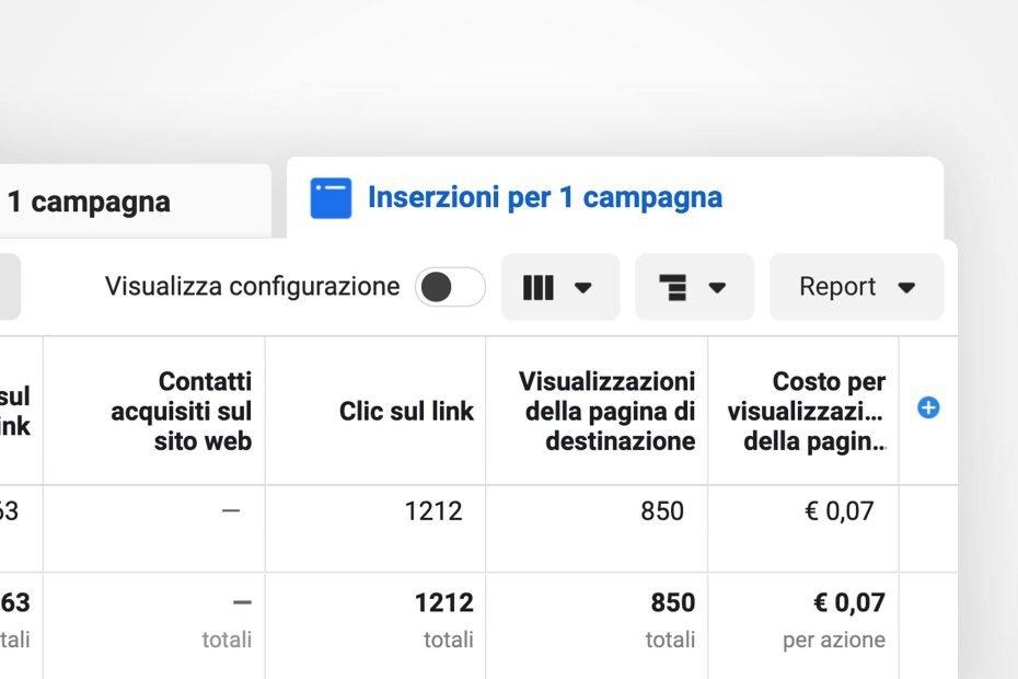 Acquisire clienti a 5,8 € e intascare migliaia di € di fatturato